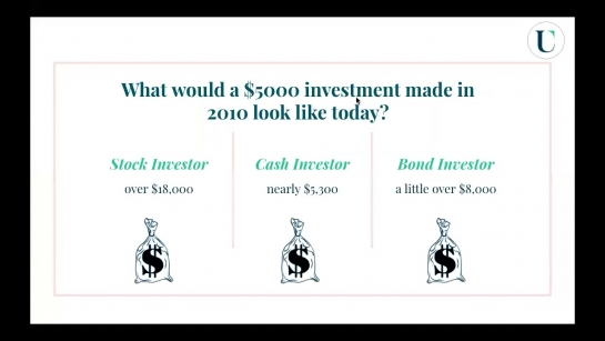 Financial Literacy & Investing (Life After Wellesley 2021)