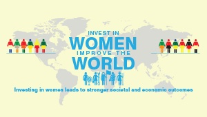 graphic: Invest in Women, Improve the World