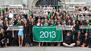 labeled photo of group of class of 2013 students