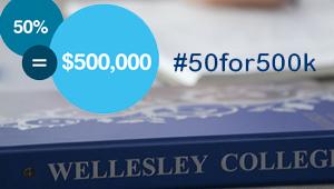 50% =$500,000 graphic