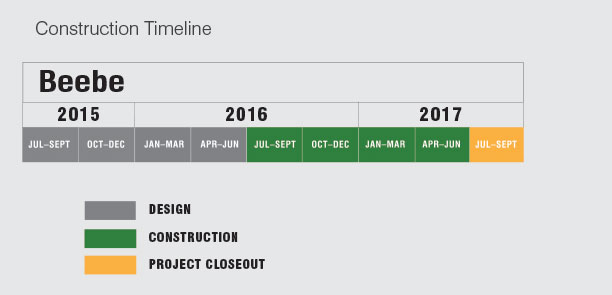 Beebe construction timeline 2015-2017