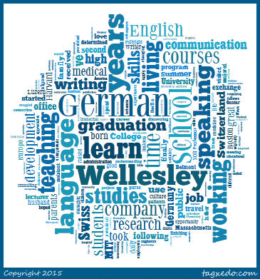 German Department Word Cloud Graphic
