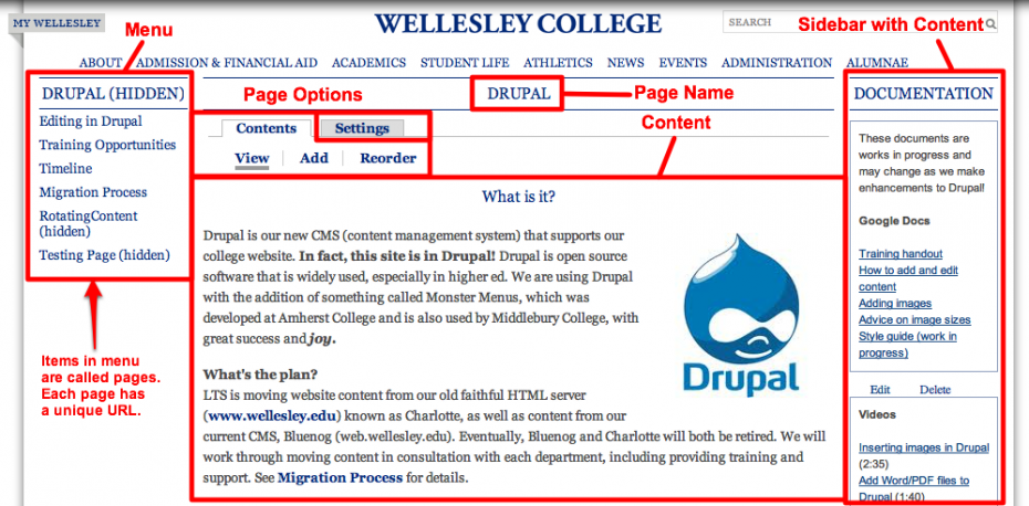 Anatomy of a Drupal Web Page | Wellesley College
