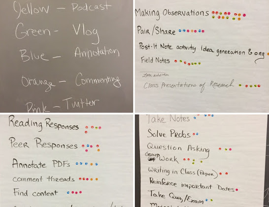 Faculty Instructional and Research Technology Program Activity
