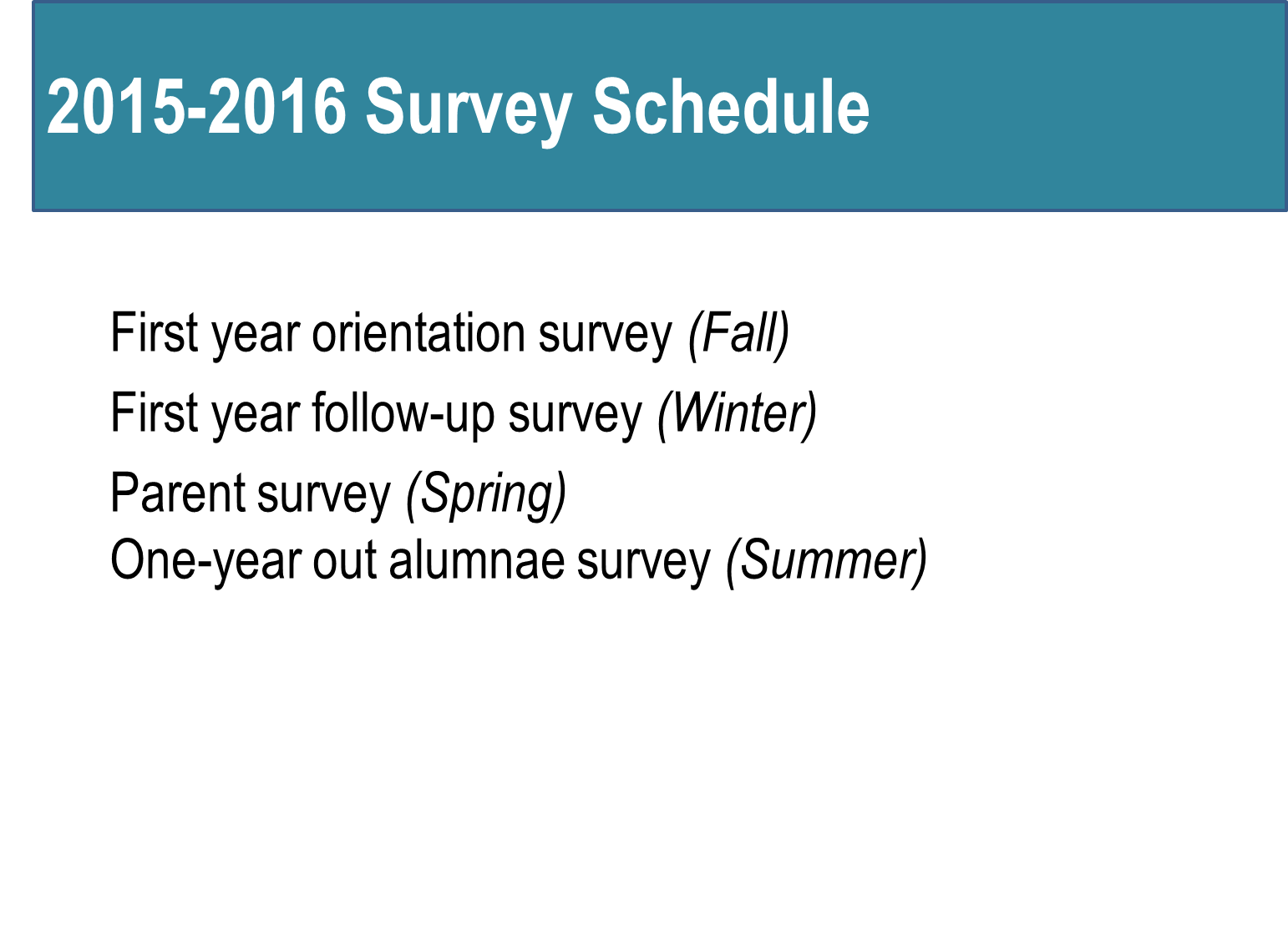 OIR's planned survey schedule for 2015-16