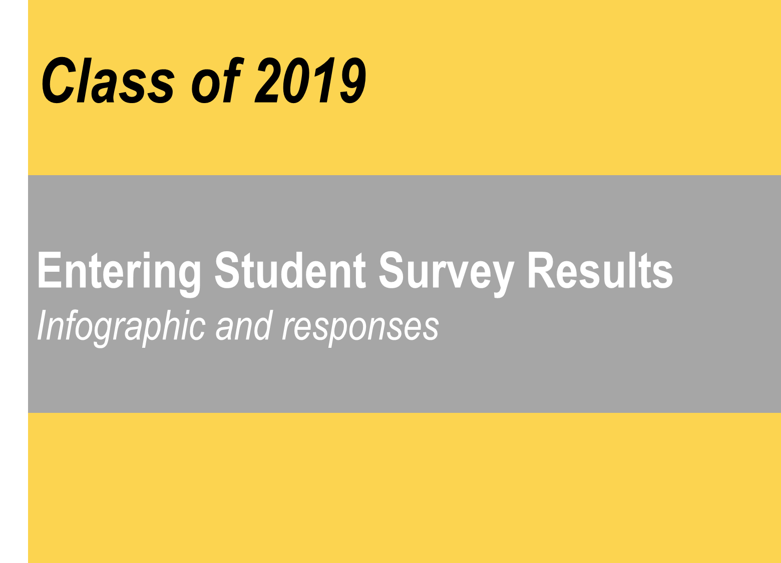 Entering Student Survey Banner 2015
