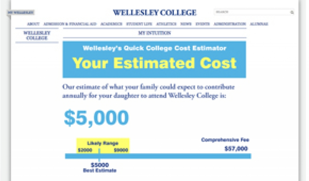 my intuition wellesley s quick college cost estimator gives users a